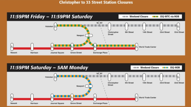 CAN'T GET THERE FROM HERE: PATH Train Closures, Weather Further Complicating An Absolute Mess of a Weekend in Hoboken